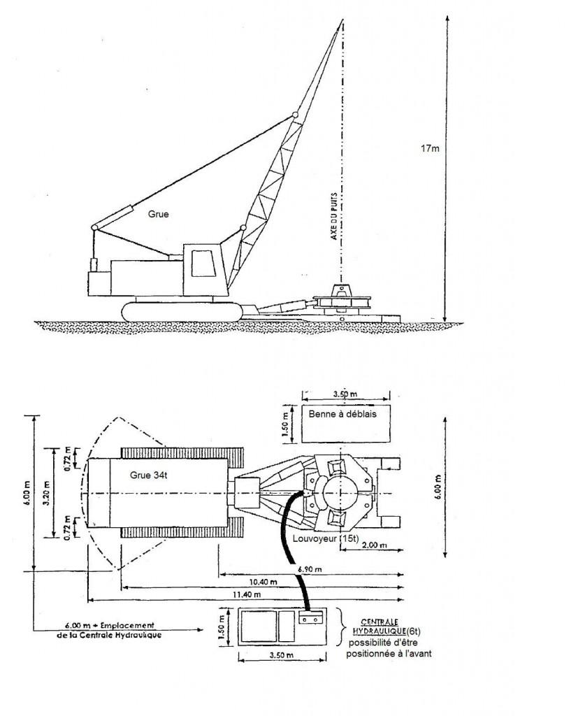 Schéma de l'atelier de type foration